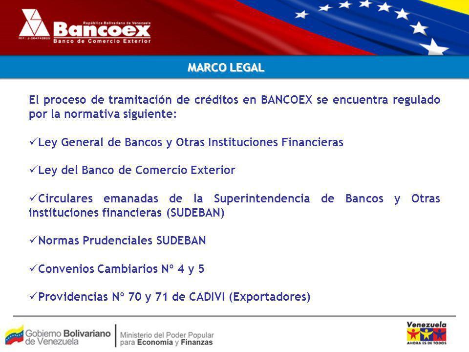 MARCO LEGAL El proceso de tramitación de créditos en BANCOEX se encuentra regulado por la normativa siguiente: