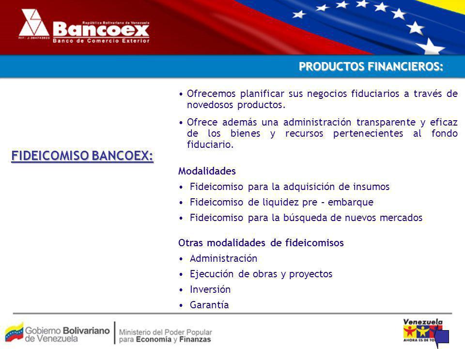 FIDEICOMISO BANCOEX: PRODUCTOS FINANCIEROS: