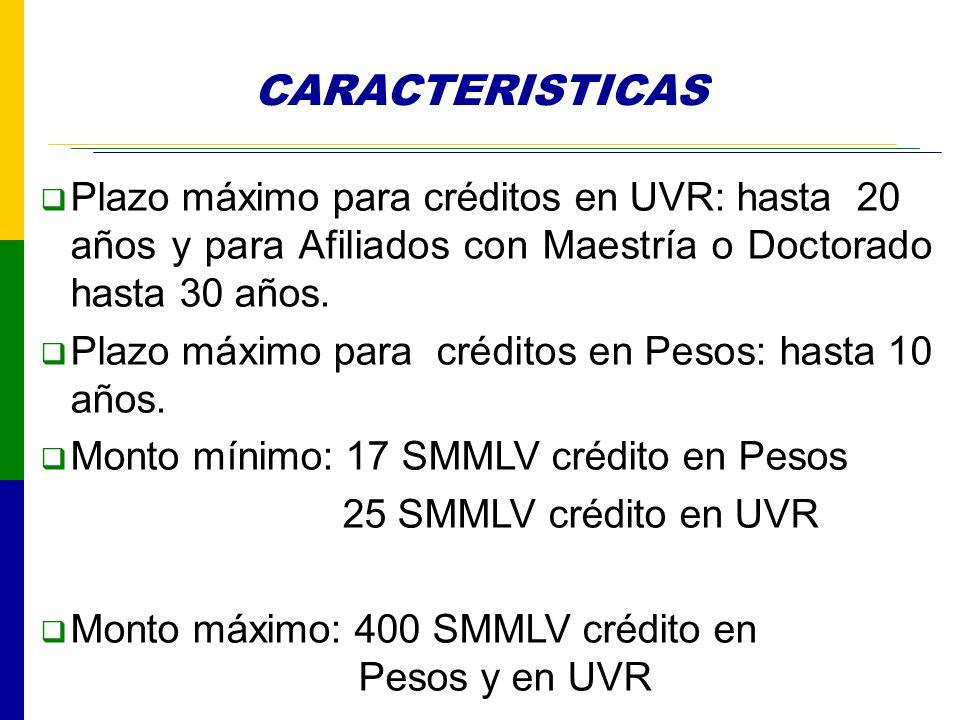 CARACTERISTICAS Plazo máximo para créditos en UVR: hasta 20 años y para Afiliados con Maestría o Doctorado hasta 30 años.
