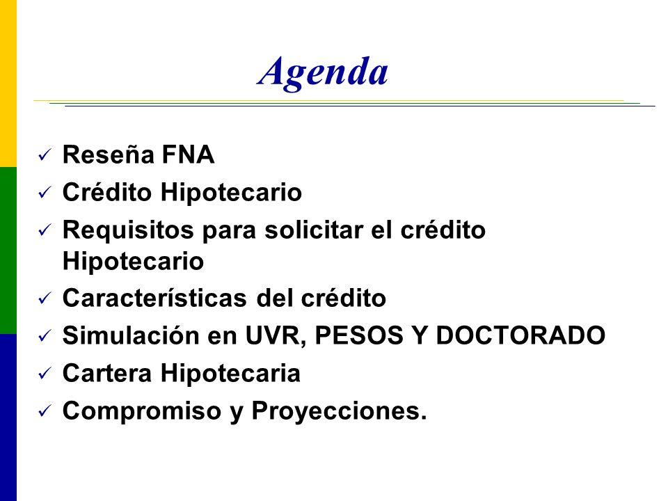 Agenda Reseña FNA Crédito Hipotecario