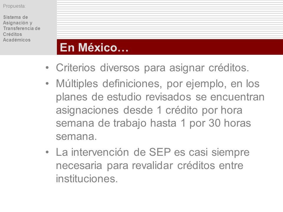 En México… Criterios diversos para asignar créditos.