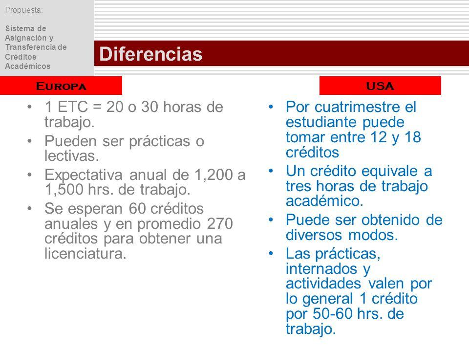 Diferencias 1 ETC = 20 o 30 horas de trabajo.