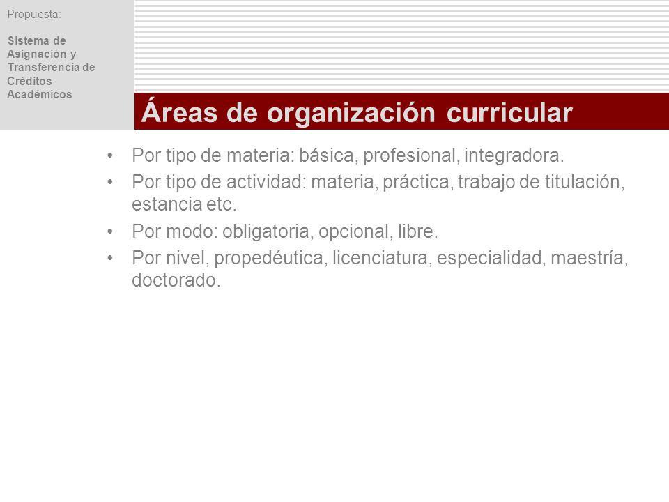 Áreas de organización curricular