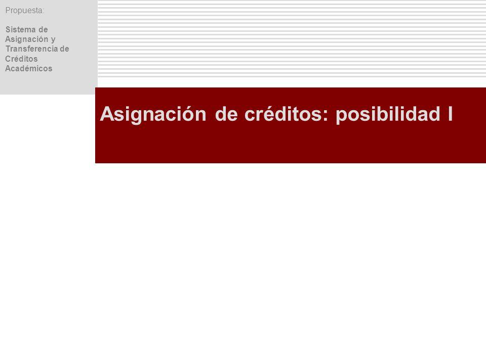Asignación de créditos: posibilidad I