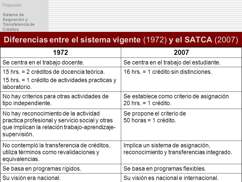 Diferencias entre el sistema vigente (1972) y el SATCA (2007)