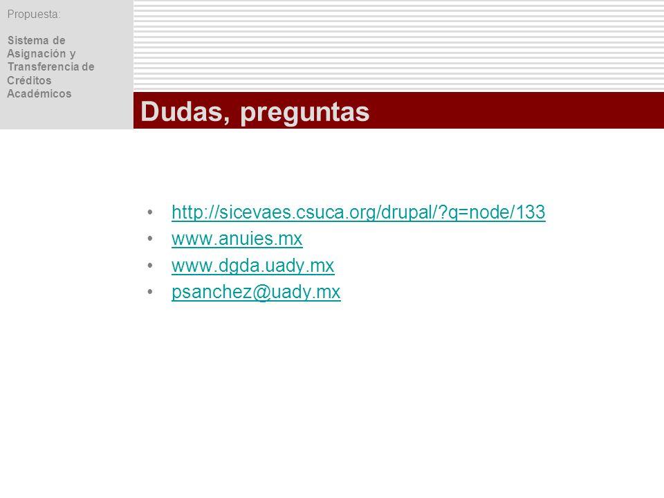 Dudas, preguntas http://sicevaes.csuca.org/drupal/ q=node/133