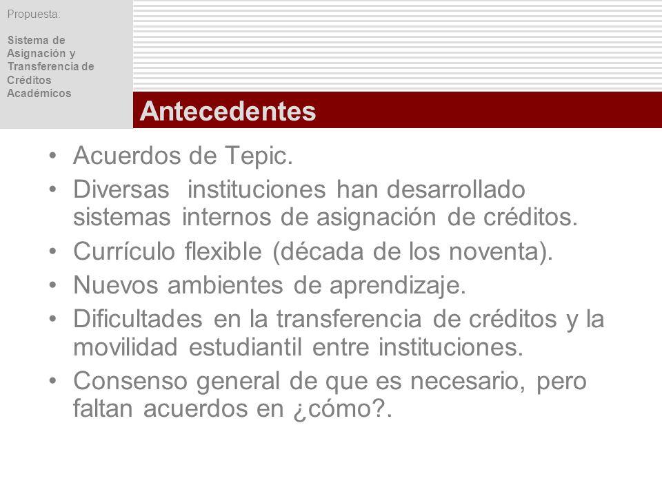 Antecedentes Acuerdos de Tepic.