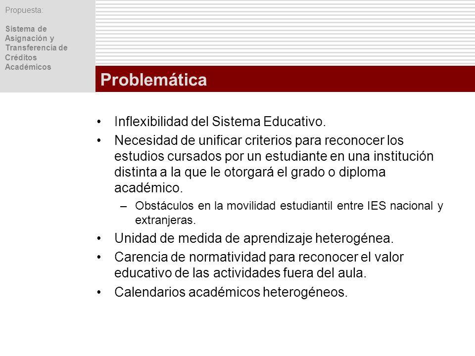 Problemática Inflexibilidad del Sistema Educativo.