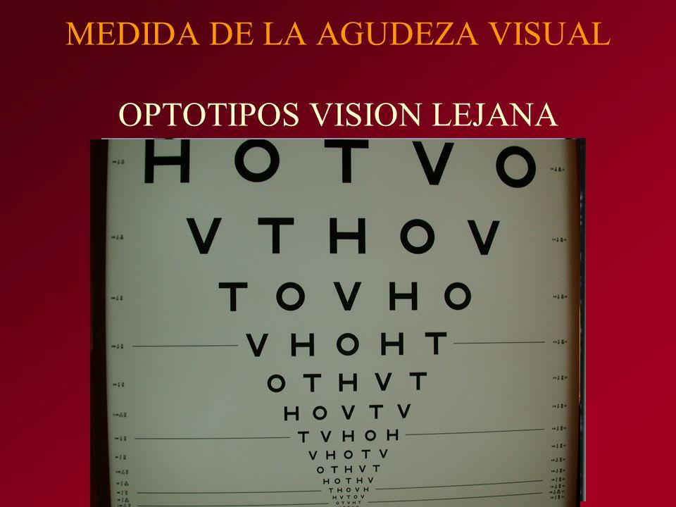 MEDIDA DE LA AGUDEZA VISUAL OPTOTIPOS VISION LEJANA