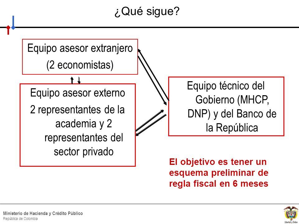 Equipo asesor extranjero (2 economistas)