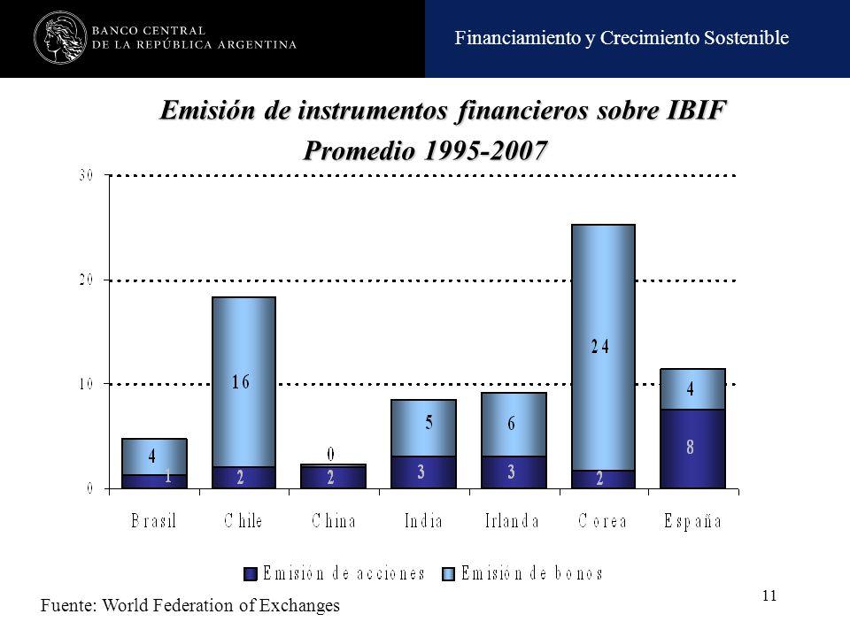 Emisión de instrumentos financieros sobre IBIF