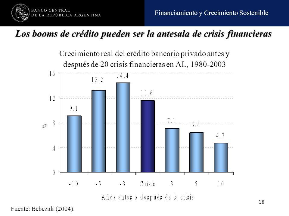 Los booms de crédito pueden ser la antesala de crisis financieras