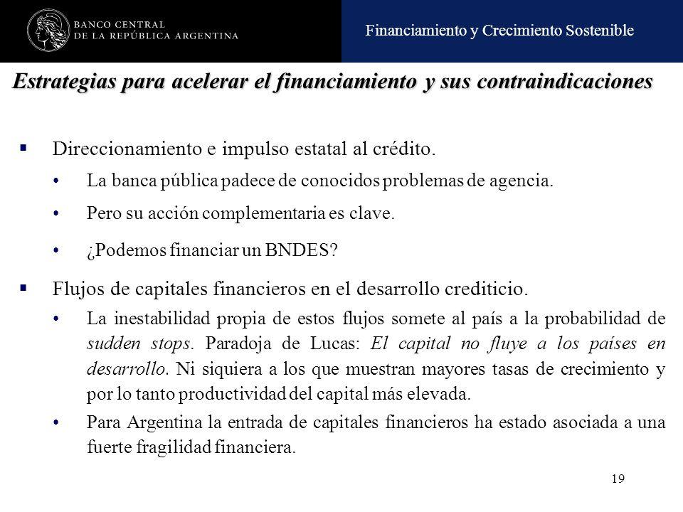 Estrategias para acelerar el financiamiento y sus contraindicaciones