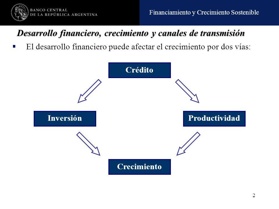 Desarrollo financiero, crecimiento y canales de transmisión