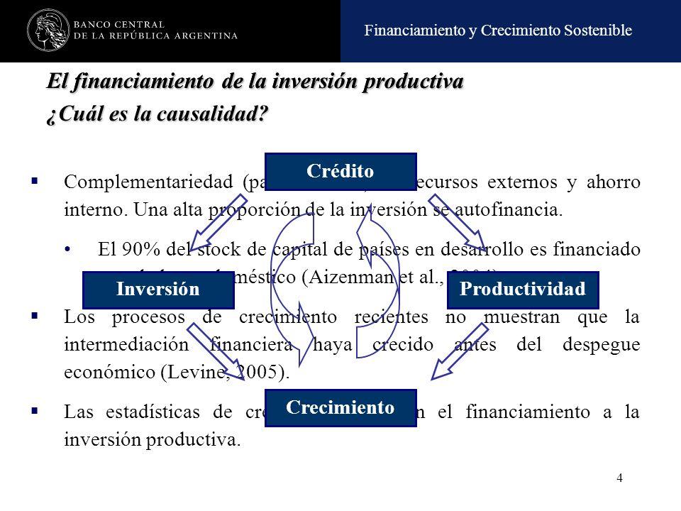 El financiamiento de la inversión productiva ¿Cuál es la causalidad