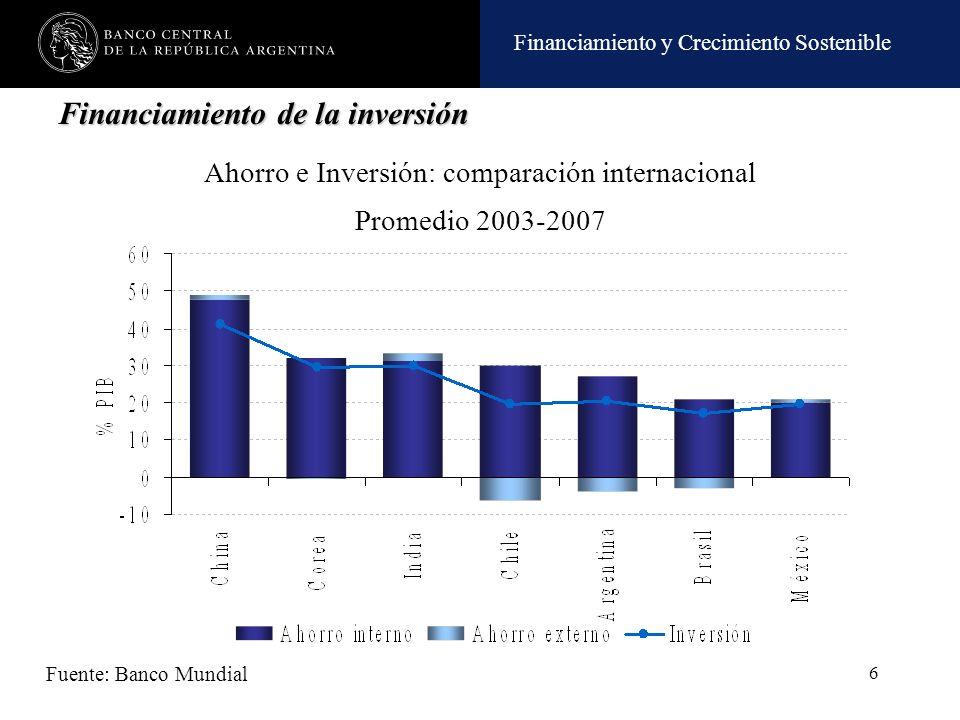 Ahorro e Inversión: comparación internacional