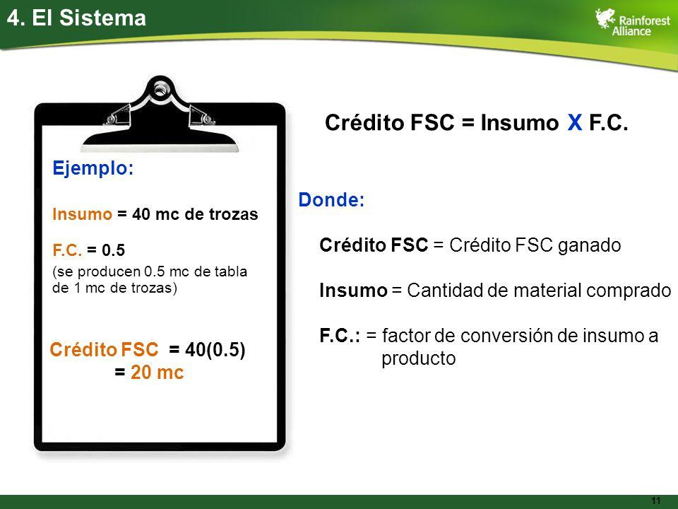 Crédito FSC = Insumo X F.C.