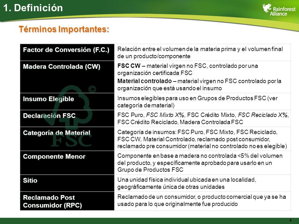 1. Definición Términos Importantes: Factor de Conversión (F.C.)