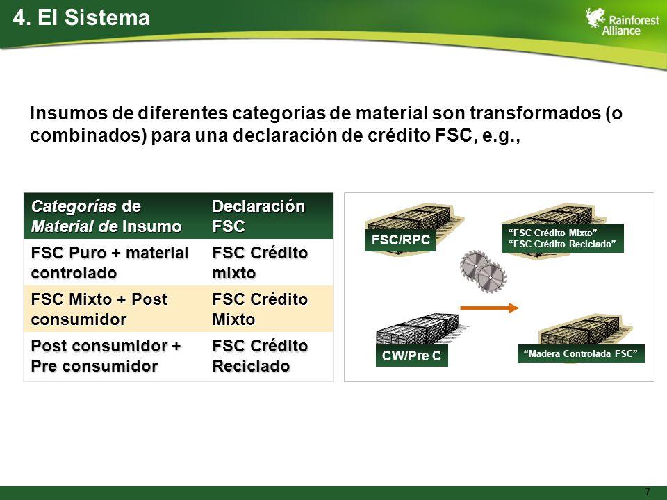 4. El Sistema Insumos de diferentes categorías de material son transformados (o combinados) para una declaración de crédito FSC, e.g.,