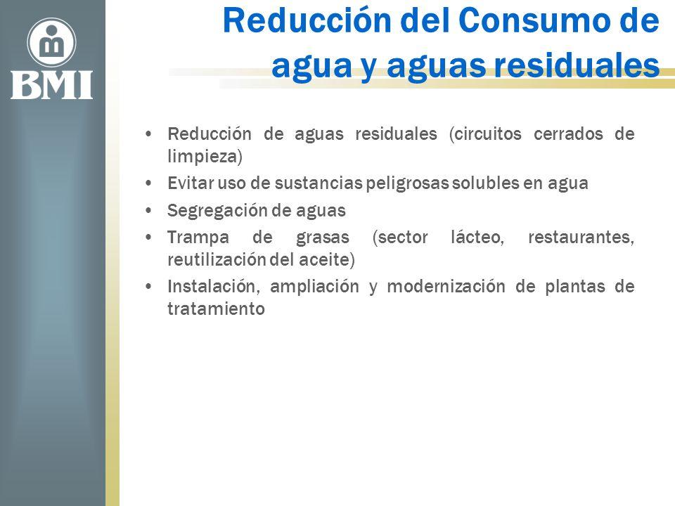 Reducción del Consumo de agua y aguas residuales