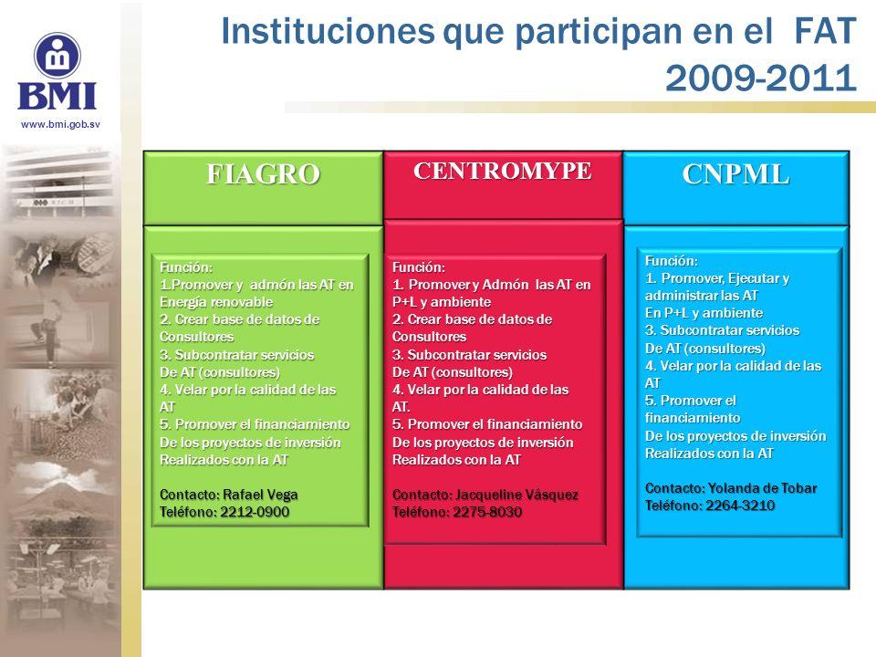Instituciones que participan en el FAT 2009-2011