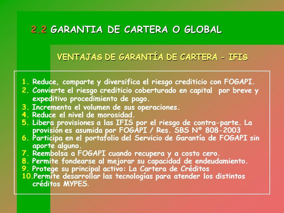 VENTAJAS DE GARANTÍA DE CARTERA - IFIS