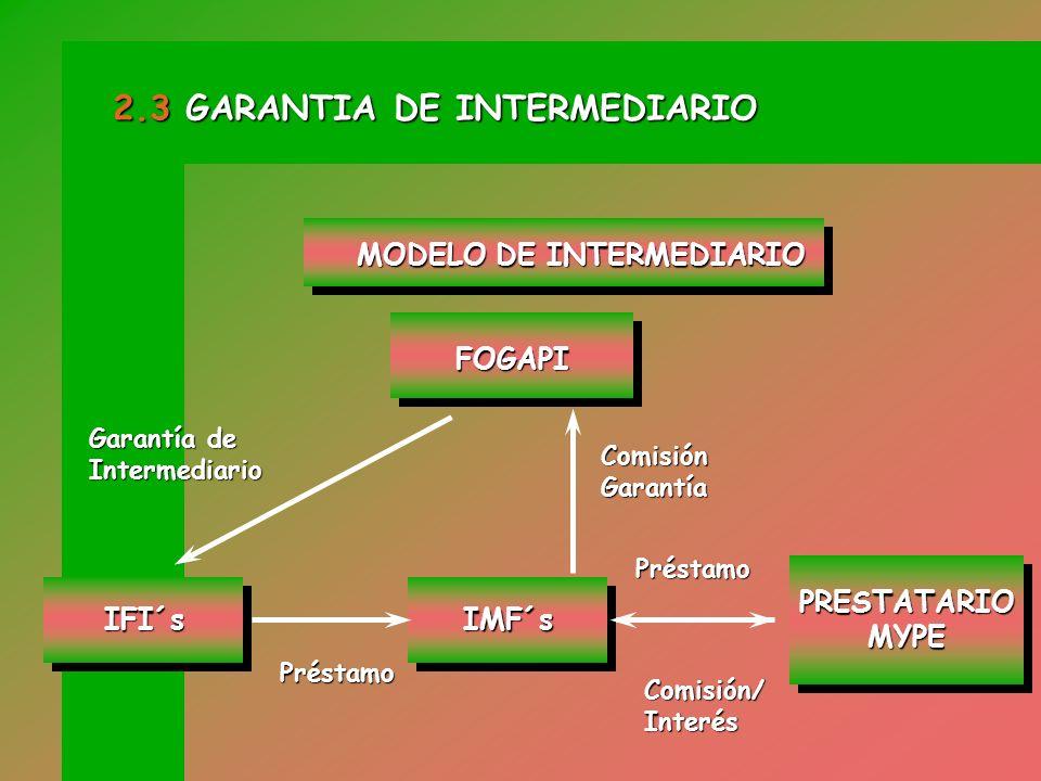 MODELO DE INTERMEDIARIO