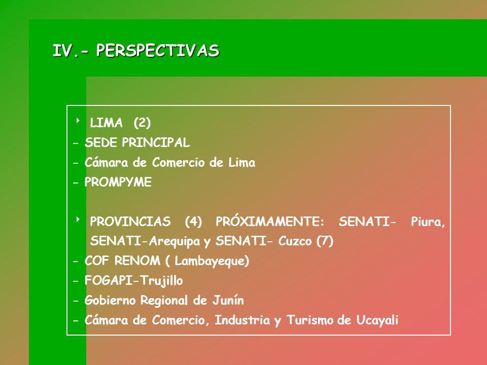 IV.- PERSPECTIVAS LIMA (2) - SEDE PRINCIPAL