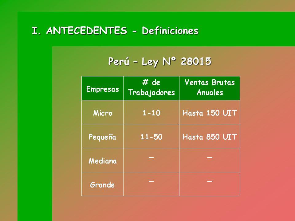 I. ANTECEDENTES - Definiciones
