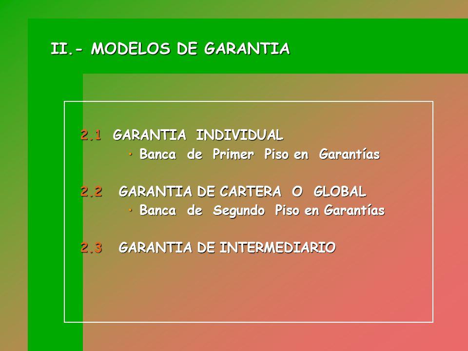 II.- MODELOS DE GARANTIA