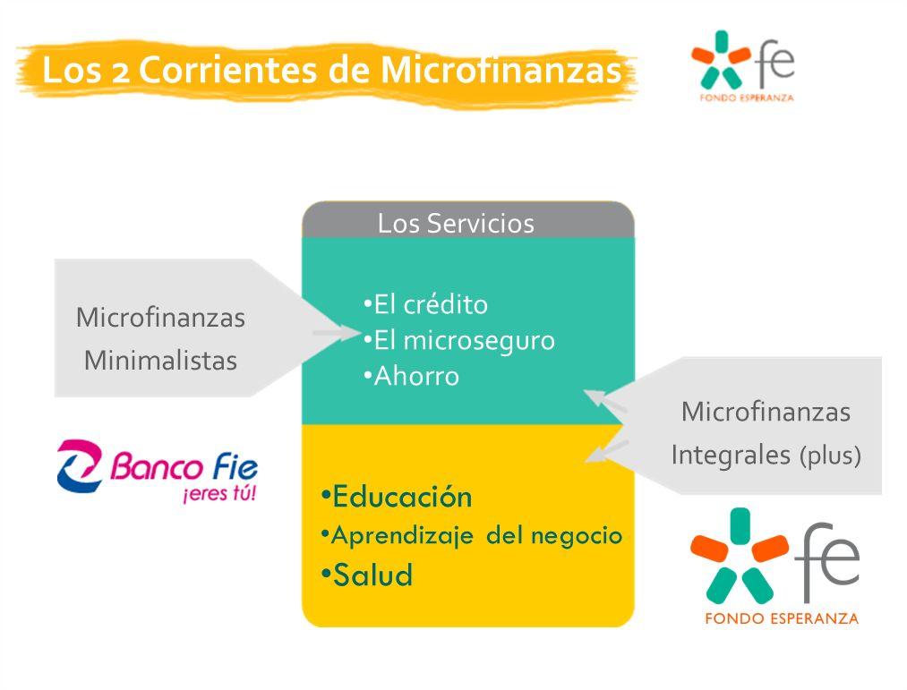 Los 2 Corrientes de Microfinanzas