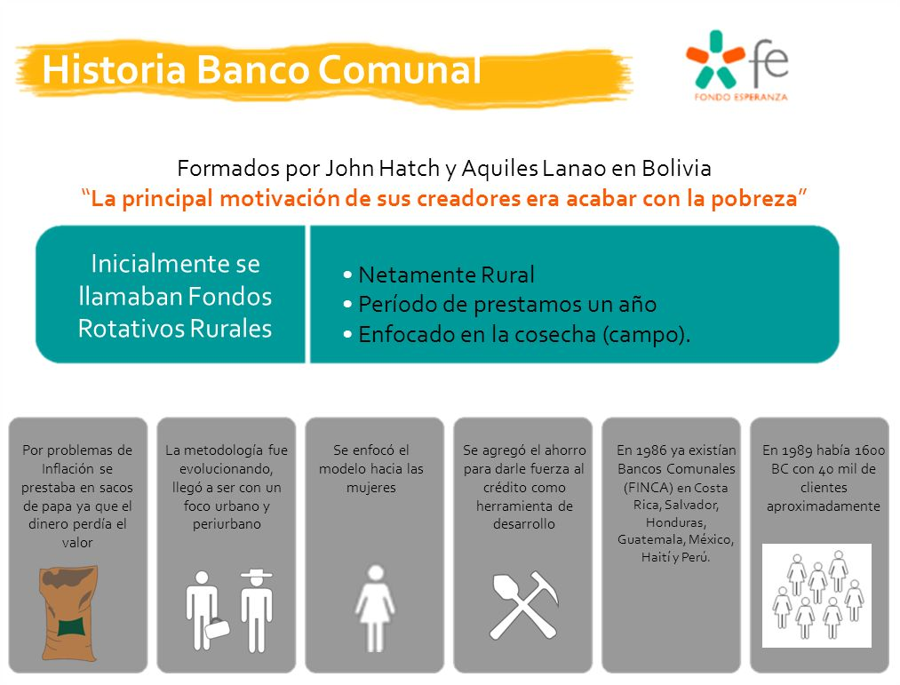 Historia Banco Comunal
