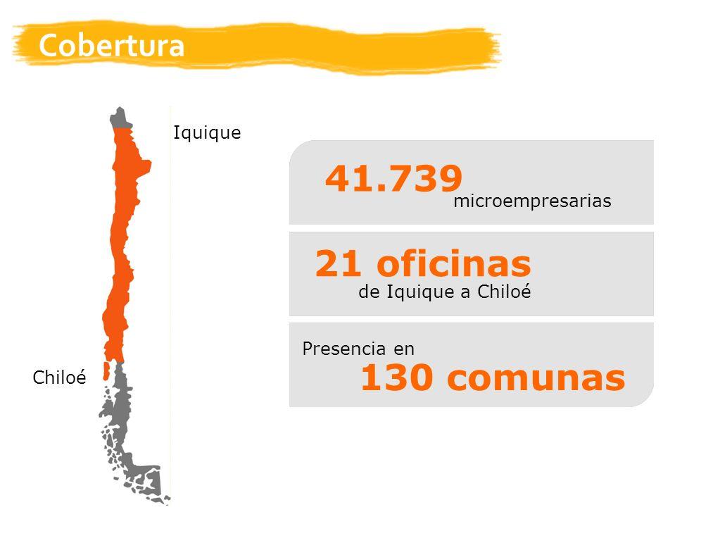41.739 21 oficinas 130 comunas Cobertura Iquique microempresarias