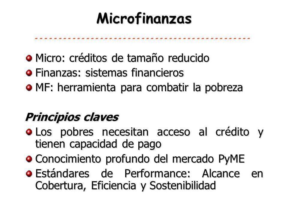 Microfinanzas Micro: créditos de tamaño reducido
