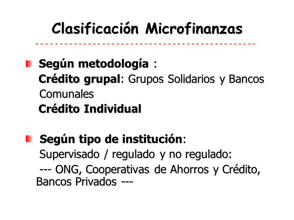 Clasificación Microfinanzas