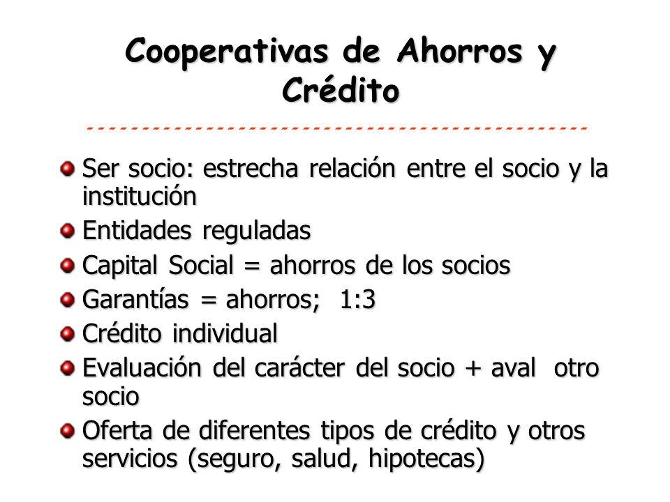 Cooperativas de Ahorros y Crédito