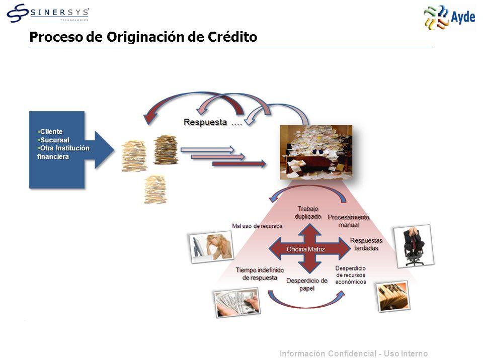 Proceso de Originación de Crédito