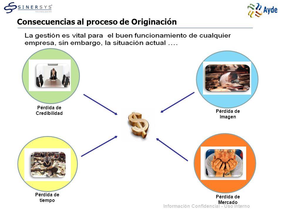 Consecuencias al proceso de Originación