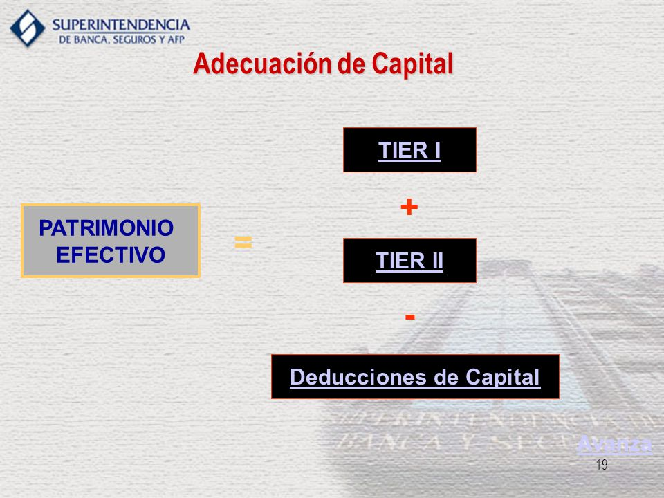 Deducciones de Capital