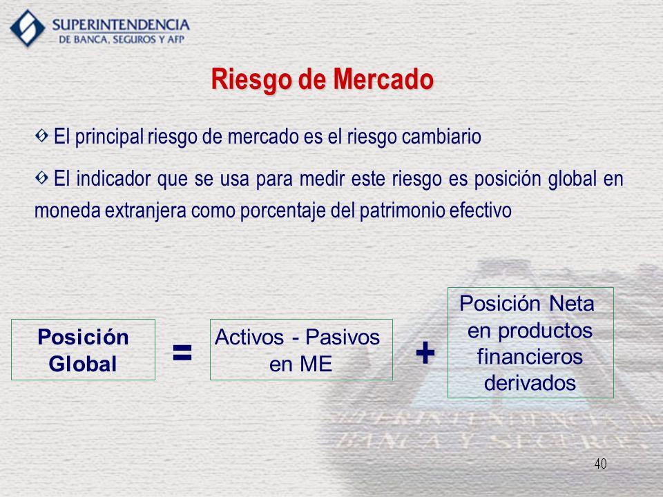 Riesgo de MercadoEl principal riesgo de mercado es el riesgo cambiario.