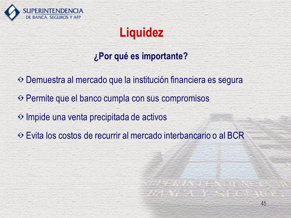 Liquidez ¿Por qué es importante