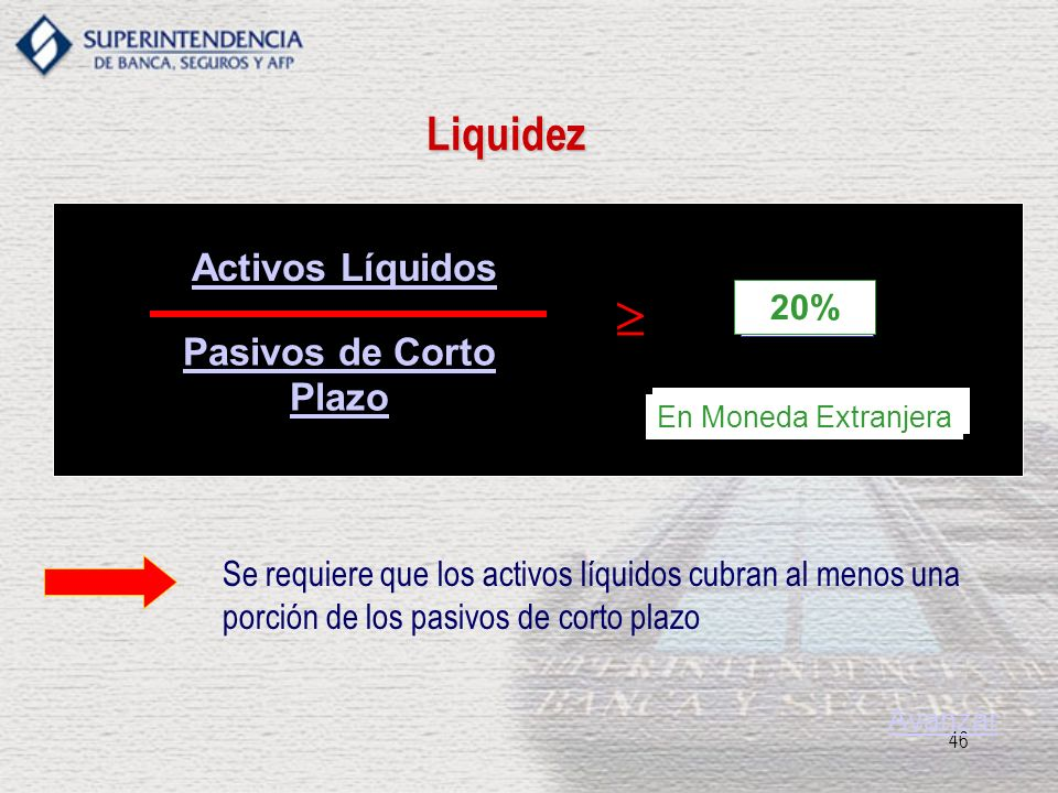  Liquidez Activos Líquidos Pasivos de Corto Plazo 20% 8%