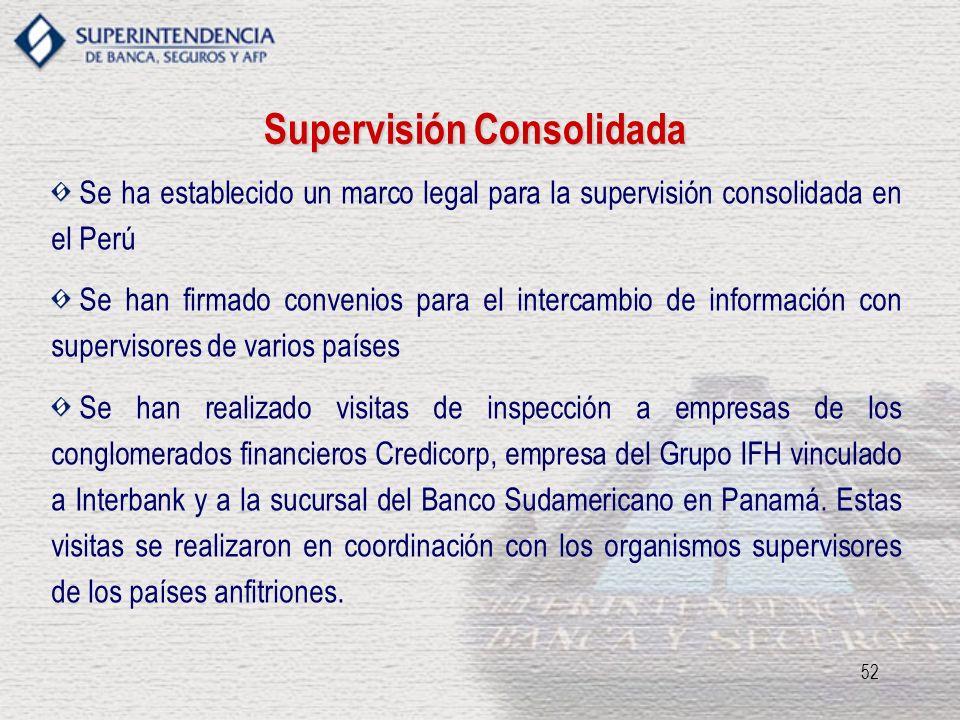 Supervisión Consolidada