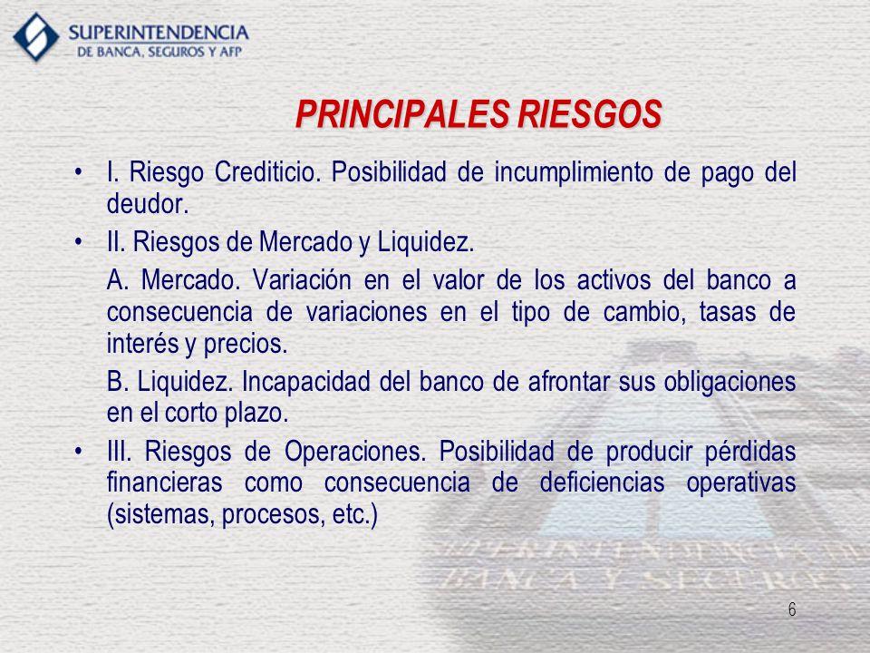 PRINCIPALES RIESGOSI. Riesgo Crediticio. Posibilidad de incumplimiento de pago del deudor. II. Riesgos de Mercado y Liquidez.