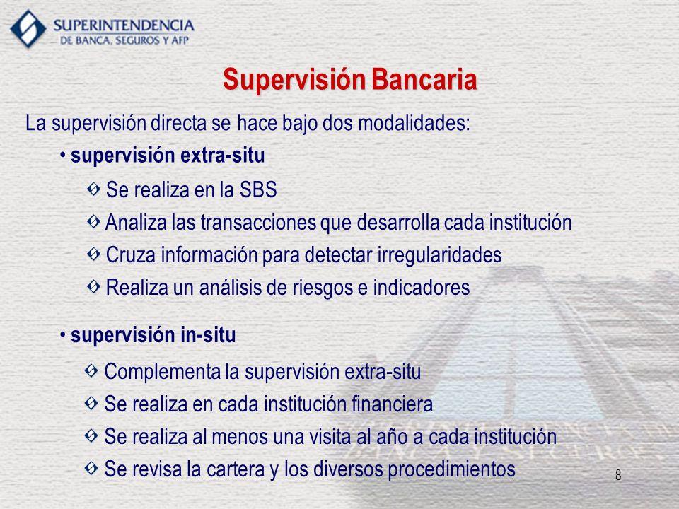 Supervisión BancariaLa supervisión directa se hace bajo dos modalidades: supervisión extra-situ. Se realiza en la SBS.