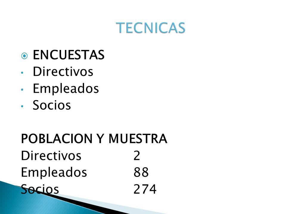 TECNICAS ENCUESTAS Directivos Empleados Socios POBLACION Y MUESTRA