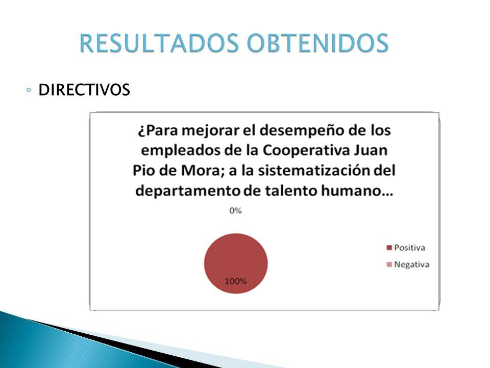 RESULTADOS OBTENIDOS DIRECTIVOS
