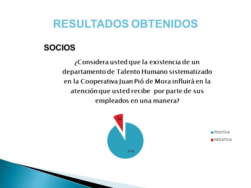 RESULTADOS OBTENIDOS SOCIOS