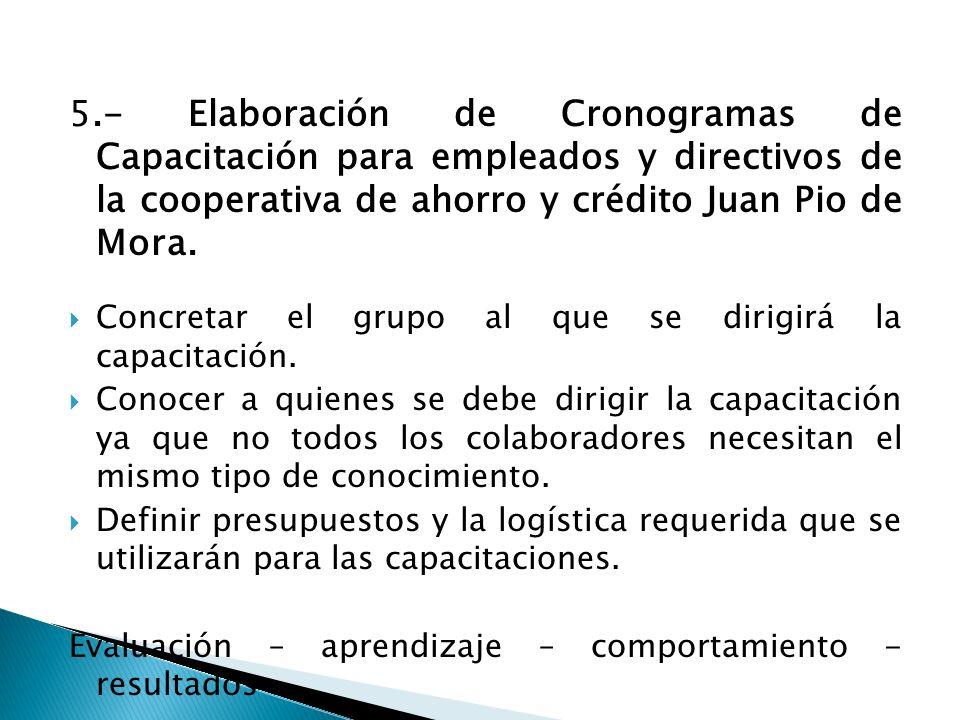 5.- Elaboración de Cronogramas de Capacitación para empleados y directivos de la cooperativa de ahorro y crédito Juan Pio de Mora.