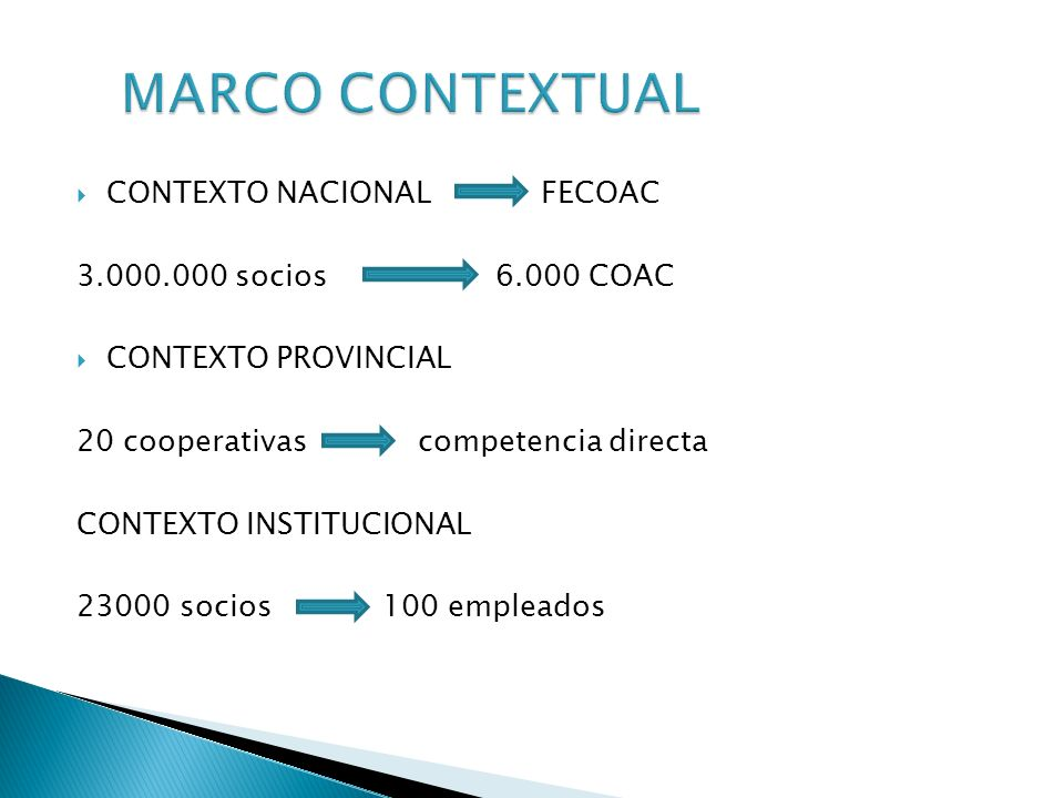 MARCO CONTEXTUAL CONTEXTO NACIONAL FECOAC 3.000.000 socios 6.000 COAC